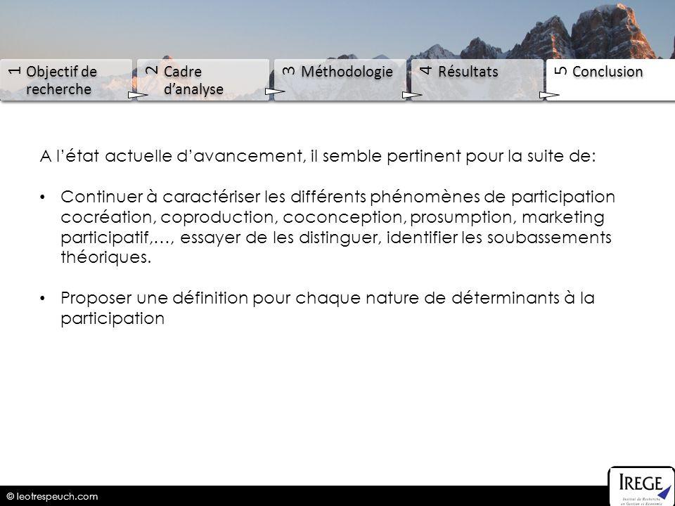 © leotrespeuch.com 1 Objectif de recherche 2 Cadre danalyse 3 Méthodologie 4 Résultats 5 Conclusion A létat actuelle davancement, il semble pertinent