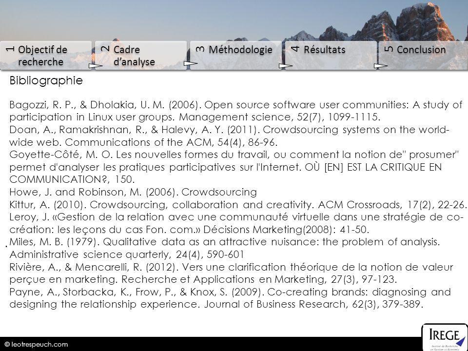 © leotrespeuch.com 1 Objectif de recherche 2 Cadre danalyse 3 Méthodologie 4 Résultats 5 Conclusion Bibliographie. Bagozzi, R. P., & Dholakia, U. M. (