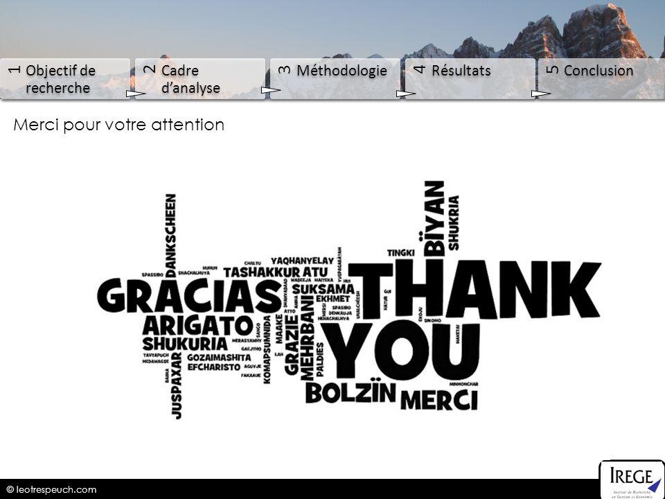 © leotrespeuch.com 1 Objectif de recherche 2 Cadre danalyse 3 Méthodologie 4 Résultats 5 Conclusion Merci pour votre attention