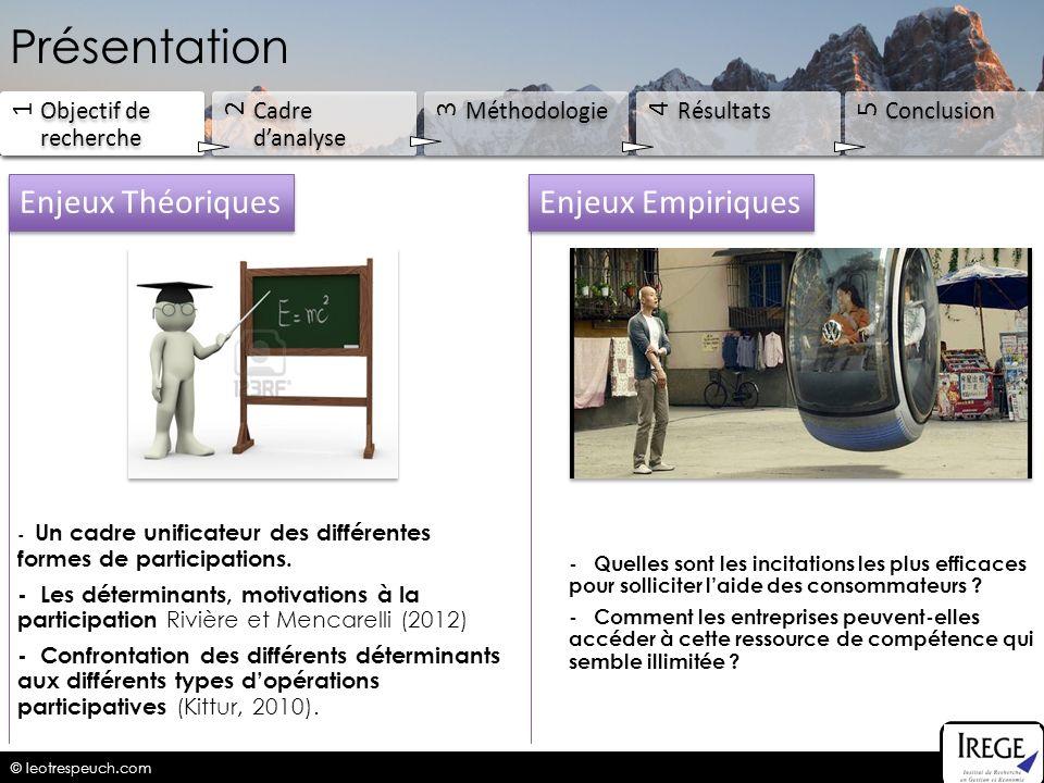 © leotrespeuch.com 1 Objectif de recherche 2 Cadre danalyse 3 Méthodologie 4 Résultats 5 Conclusion Présentation - Un cadre unificateur des différente