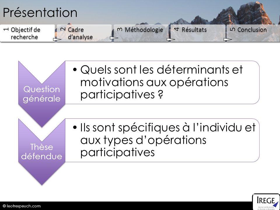 © leotrespeuch.com 1 Objectif de recherche 2 Cadre danalyse 3 Méthodologie 4 Résultats 5 Conclusion Présentation Question générale Quels sont les déte