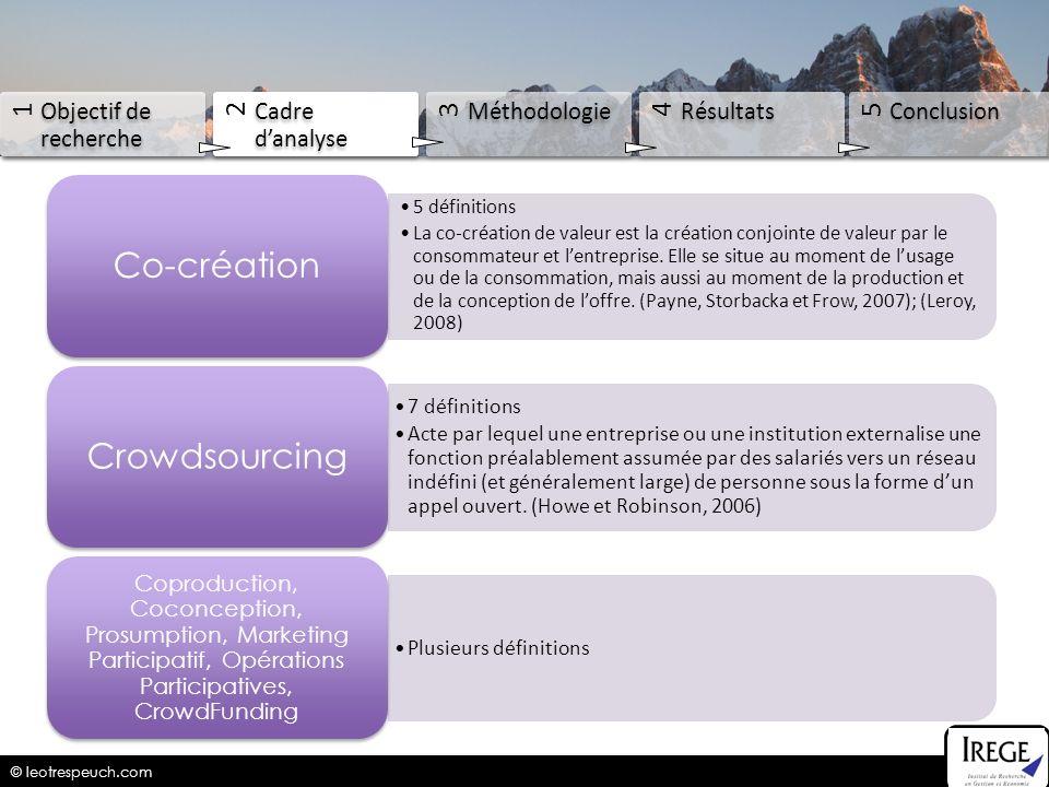 © leotrespeuch.com 1 Objectif de recherche 2 Cadre danalyse 3 Méthodologie 4 Résultats 5 Conclusion 5 définitions La co-création de valeur est la créa