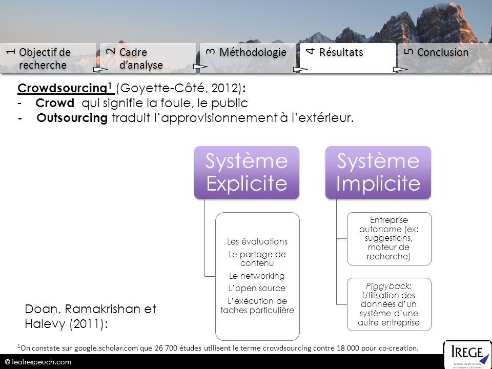 © leotrespeuch.com 1 Objectif de recherche 2 Cadre danalyse 3 Méthodologie 4 Résultats 5 Conclusion Crowdsourcing 1 (Goyette-Côté, 2012) : - Crowd qui