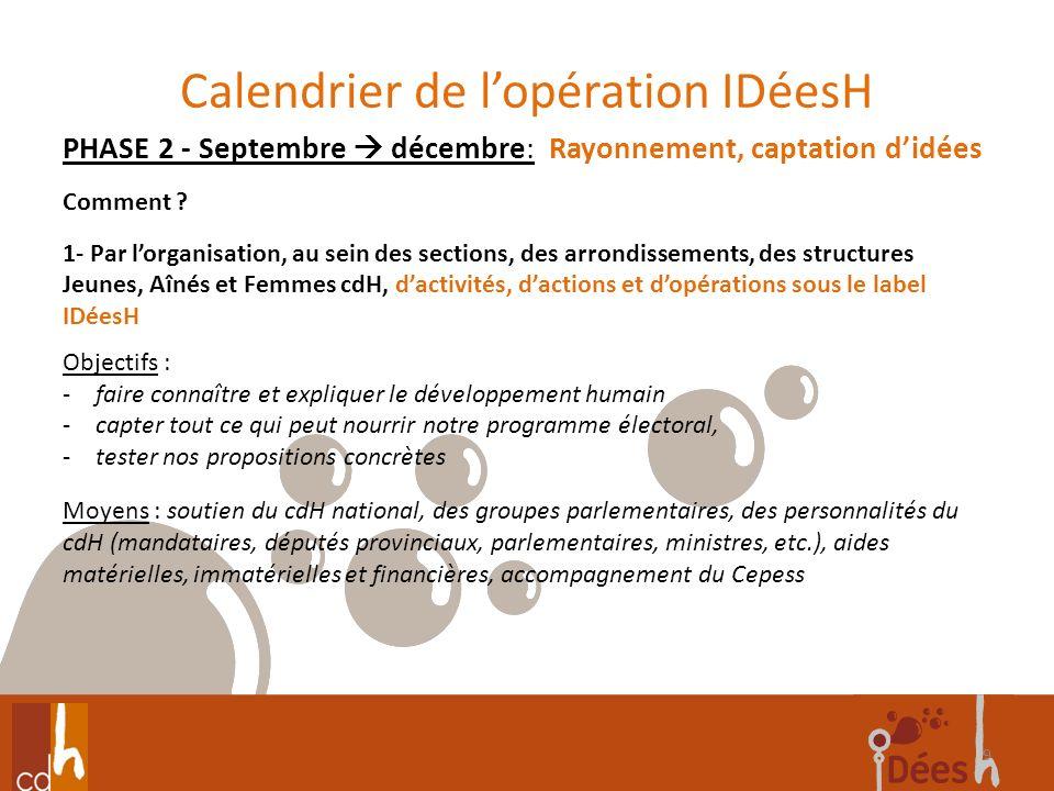 Calendrier de lopération IDéesH 9 PHASE 2 - Septembre décembre: Rayonnement, captation didées Comment ? 1- Par lorganisation, au sein des sections, de