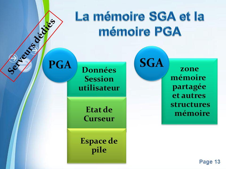 Pour plus de modèles : Modèles Powerpoint PPT gratuitsModèles Powerpoint PPT gratuits Page 13 Données Session utilisateur Etat de Curseur Espace de pile PGA zone mémoire partagée et autres structures mémoire SGA