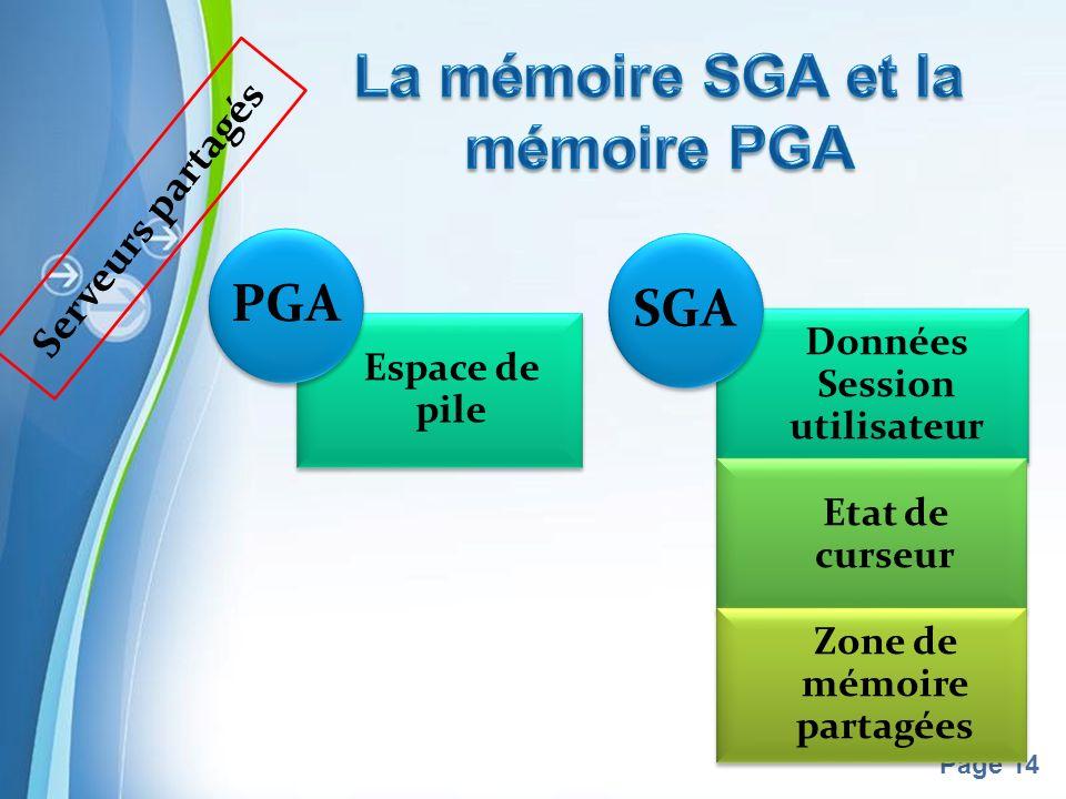 Pour plus de modèles : Modèles Powerpoint PPT gratuitsModèles Powerpoint PPT gratuits Page 14 Espace de pile PGA Données Session utilisateur Etat de curseur Zone de mémoire partagées SGA