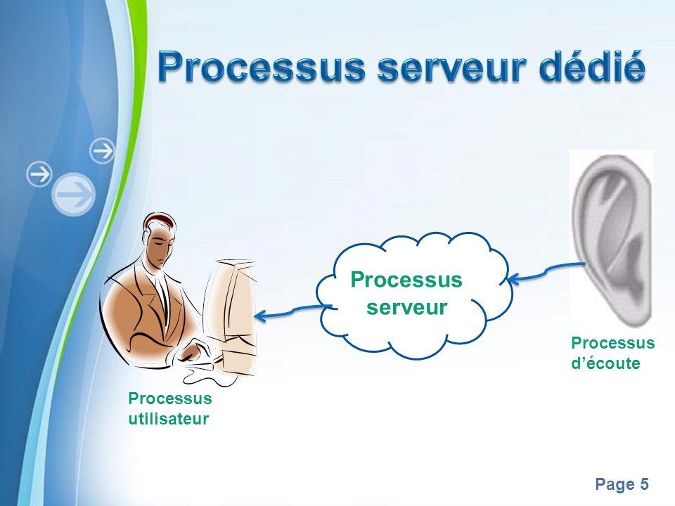 Pour plus de modèles : Modèles Powerpoint PPT gratuitsModèles Powerpoint PPT gratuits Page 5 Processus découte Processus utilisateur Processus serveur