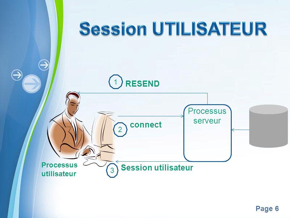 Pour plus de modèles : Modèles Powerpoint PPT gratuitsModèles Powerpoint PPT gratuits Page 6 Processus utilisateur Processus serveur Session utilisateur RESEND connect 2 1 3