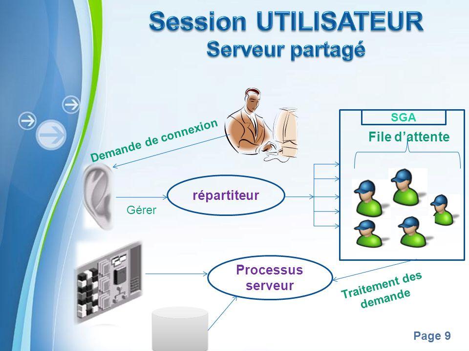 Pour plus de modèles : Modèles Powerpoint PPT gratuitsModèles Powerpoint PPT gratuits Page 9 répartiteur Processus serveur Gérer Demande de connexion File dattente SGA Traitement des demande