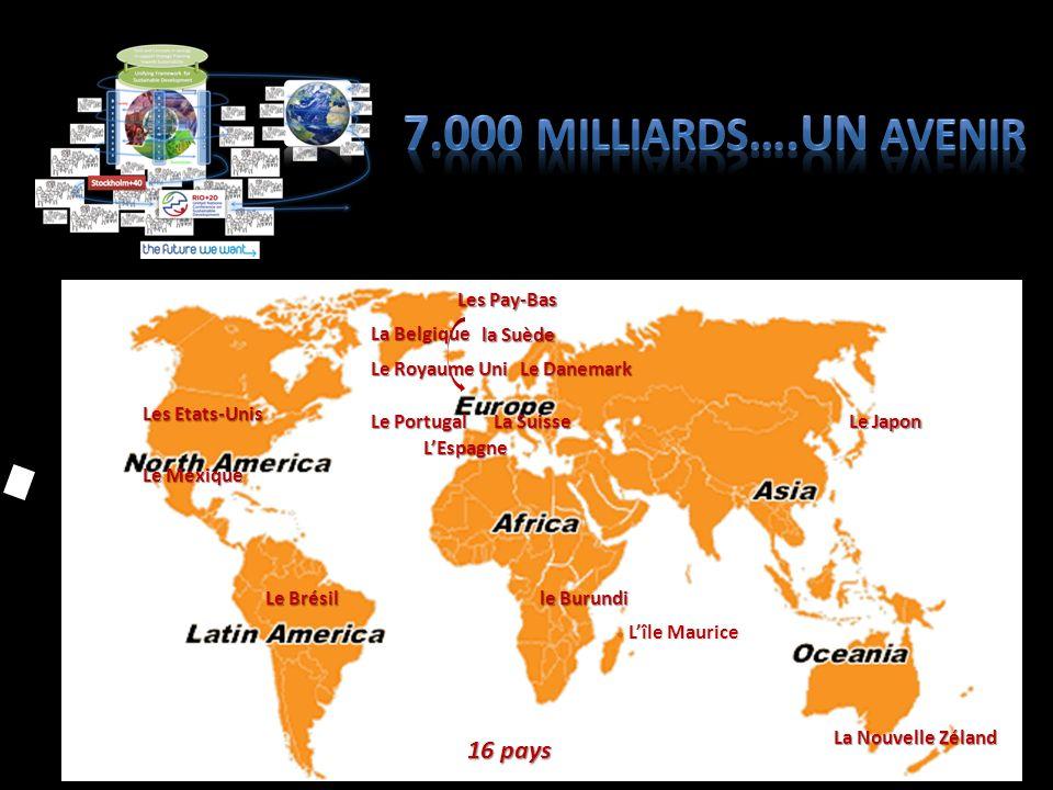 Les pays engagés dans le Projet la Suède Le Brésil Les Etats-Unis La Suisse Le Danemark LEspagne Le Royaume Uni Le Portugal Le Mexique le Burundi Lîle Maurice La Nouvelle Zéland Le Japon Les Pay-Bas La Belgique 16 pays