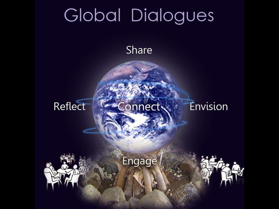 Dialogues globaux Share Reflect Connect Engage envision Partager Réflechir Se rélier lancer Projeter =