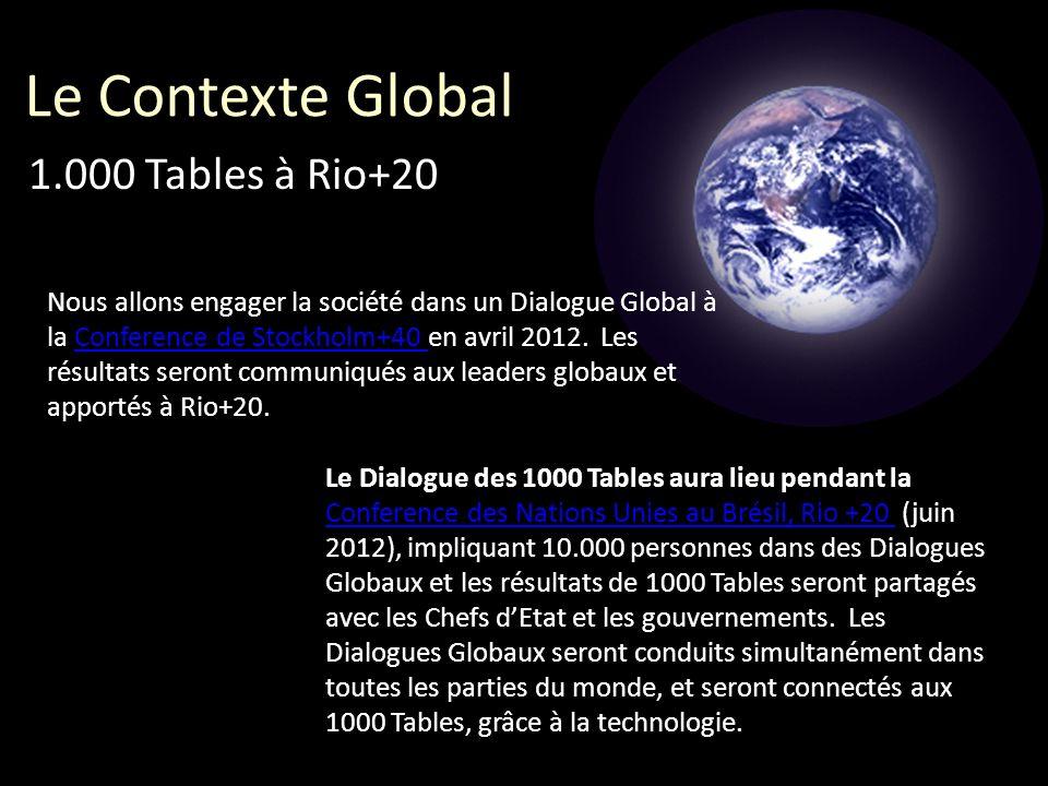 Le Contexte Global 1.000 Tables à Rio+20 Nous allons engager la société dans un Dialogue Global à la Conference de Stockholm+40 en avril 2012.
