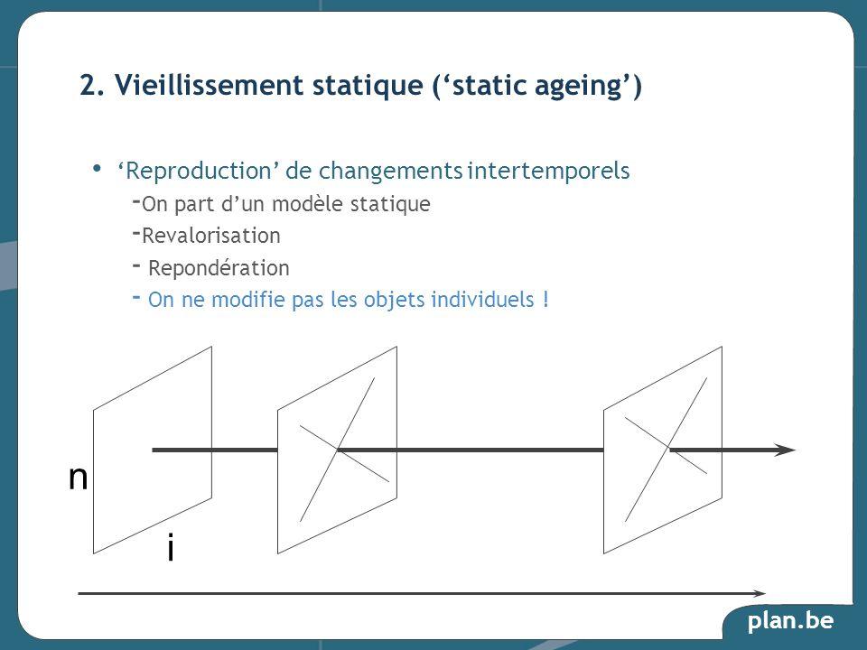 Reproduction de changements intertemporels - On part dun modèle statique - Revalorisation - Repondération - On ne modifie pas les objets individuels !