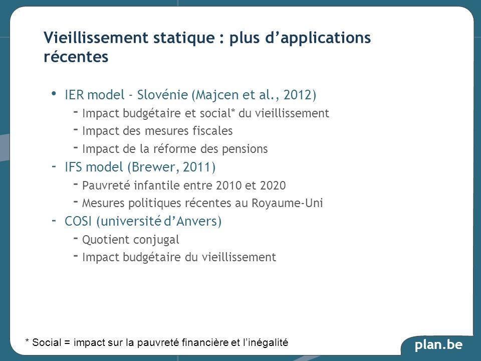 plan.be IER model - Slovénie (Majcen et al., 2012) - Impact budgétaire et social* du vieillissement - Impact des mesures fiscales - Impact de la réfor