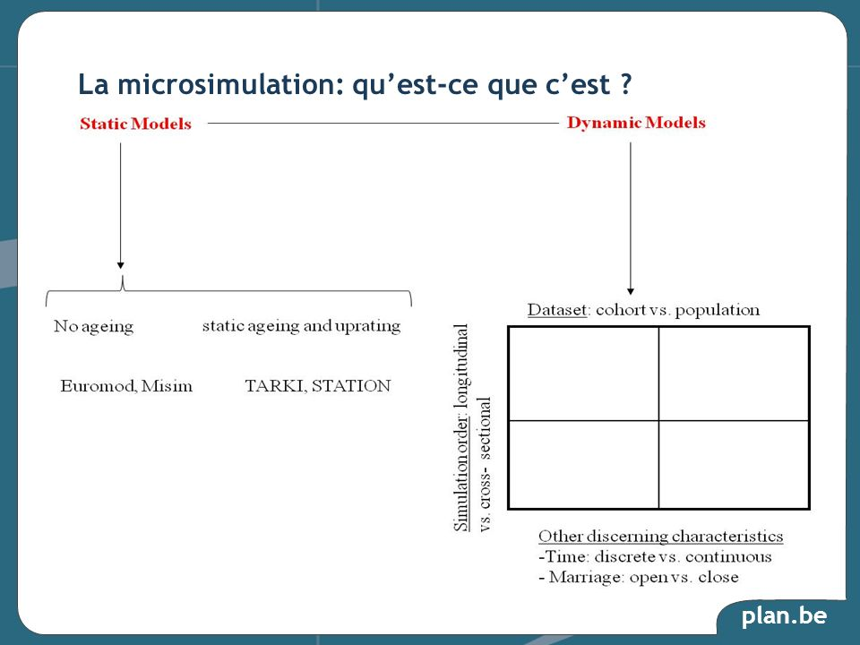 plan.be 1. Microsimulation statique Tax-benefit models