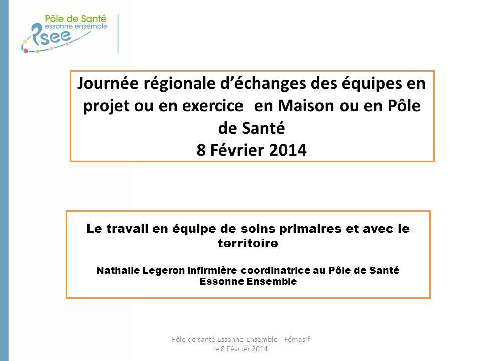 Le travail en équipe de soins primaires et avec le territoire Nathalie Legeron infirmière coordinatrice au Pôle de Santé Essonne Ensemble Pôle de sant