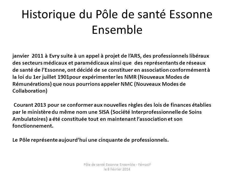 Historique du Pôle de santé Essonne Ensemble janvier 2011 à Evry suite à un appel à projet de lARS, des professionnels libéraux des secteurs médicaux