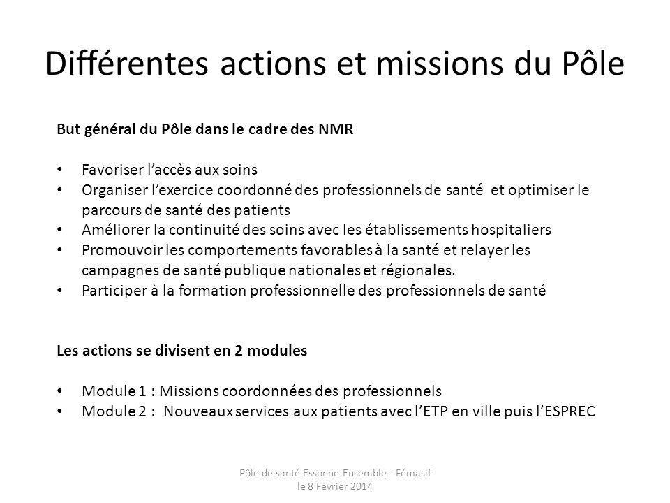 Différentes actions et missions du Pôle Pôle de santé Essonne Ensemble - Fémasif le 8 Février 2014 But général du Pôle dans le cadre des NMR Favoriser