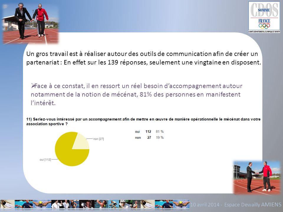 10 avril 2014 - Espace Dewailly AMIENS Un gros travail est à réaliser autour des outils de communication afin de créer un partenariat : En effet sur l