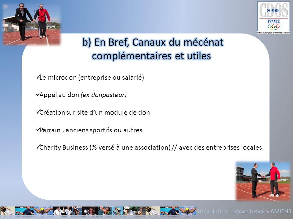 10 avril 2014 - Espace Dewailly AMIENS Le microdon (entreprise ou salarié) Appel au don (ex donpasteur) Création sur site dun module de don Parrain, a