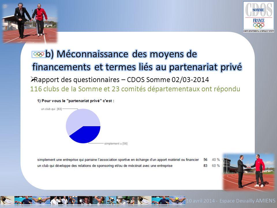Rapport des questionnaires – CDOS Somme 02/03-2014 116 clubs de la Somme et 23 comités départementaux ont répondu