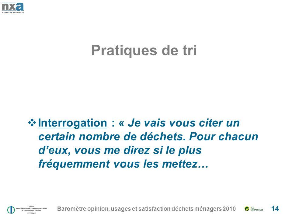Pratiques de tri Baromètre opinion, usages et satisfaction déchets ménagers 2010 14 Interrogation : « Je vais vous citer un certain nombre de déchets.