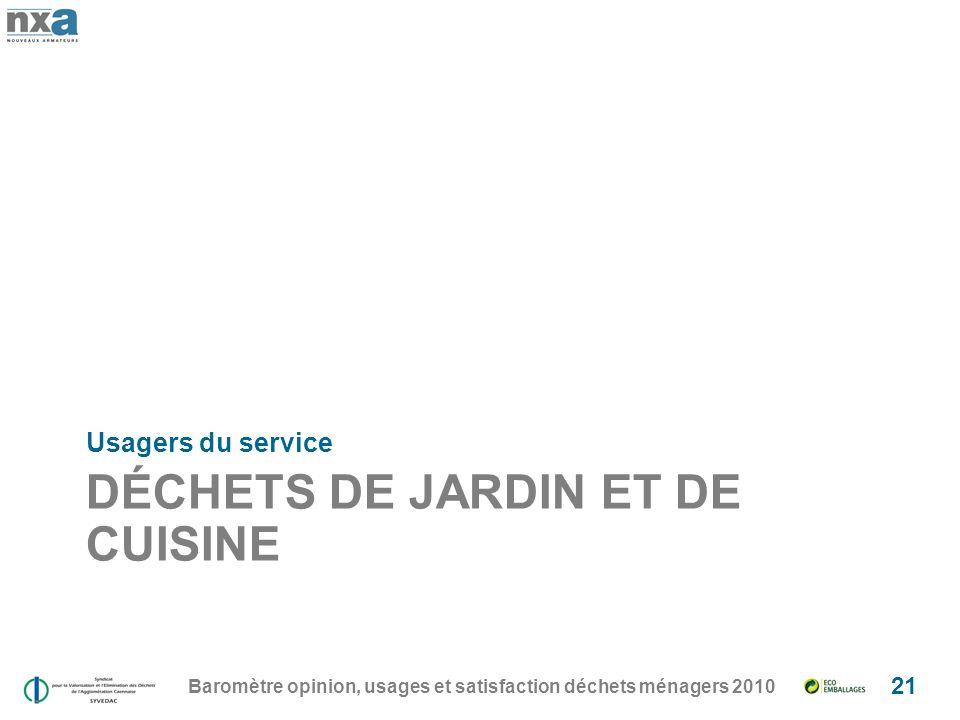 DÉCHETS DE JARDIN ET DE CUISINE Baromètre opinion, usages et satisfaction déchets ménagers 2010 21 Usagers du service