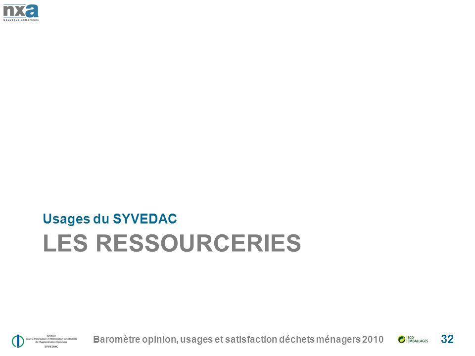 LES RESSOURCERIES Usages du SYVEDAC Baromètre opinion, usages et satisfaction déchets ménagers 2010 32