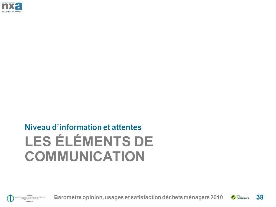 LES ÉLÉMENTS DE COMMUNICATION Niveau dinformation et attentes Baromètre opinion, usages et satisfaction déchets ménagers 2010 38