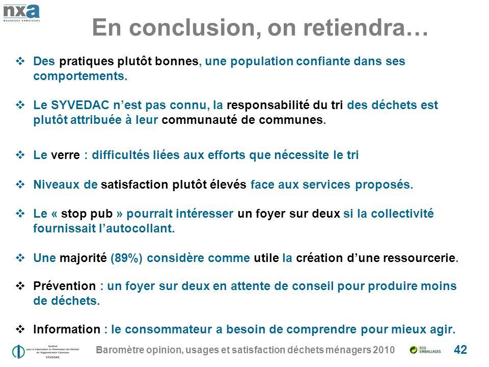 Baromètre opinion, usages et satisfaction déchets ménagers 2010 42 Des pratiques plutôt bonnes, une population confiante dans ses comportements.