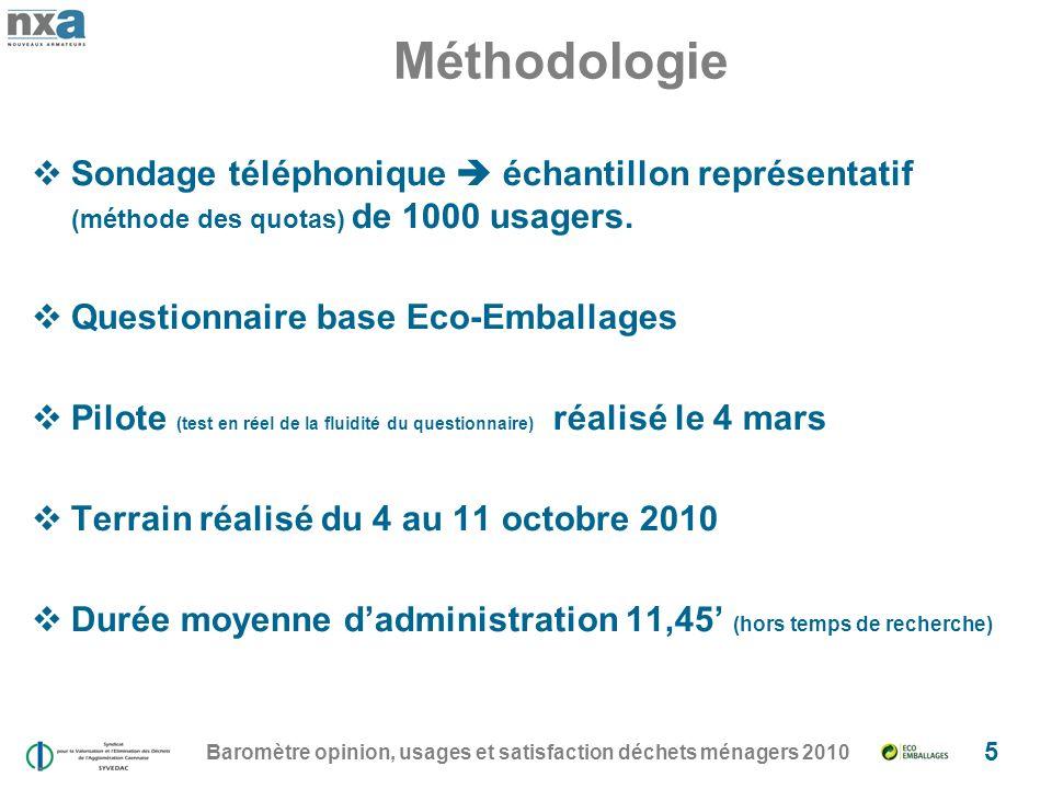Méthodologie Baromètre opinion, usages et satisfaction déchets ménagers 2010 5 Sondage téléphonique échantillon représentatif (méthode des quotas) de 1000 usagers.