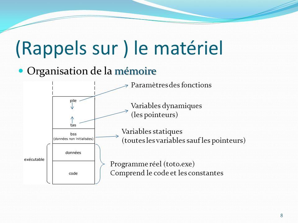 (Rappels sur ) le matériel mémoire Organisation de la mémoire 8 Programme réel (toto.exe) Comprend le code et les constantes Variables statiques (toutes les variables sauf les pointeurs) Variables dynamiques (les pointeurs) Paramètres des fonctions