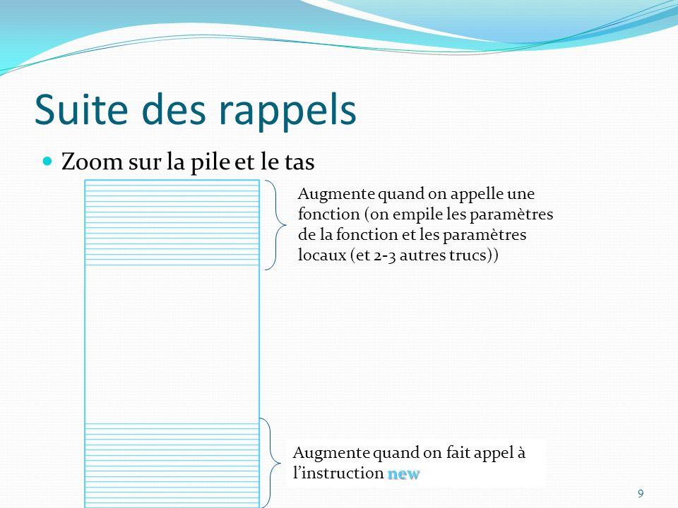 Rappels… Finalement : 10 i 4ABF 4AC0 4ABE 23A9 23AA 23A8 p 23A6 23 int i; int *p; i=23; //diff entre i et &i .