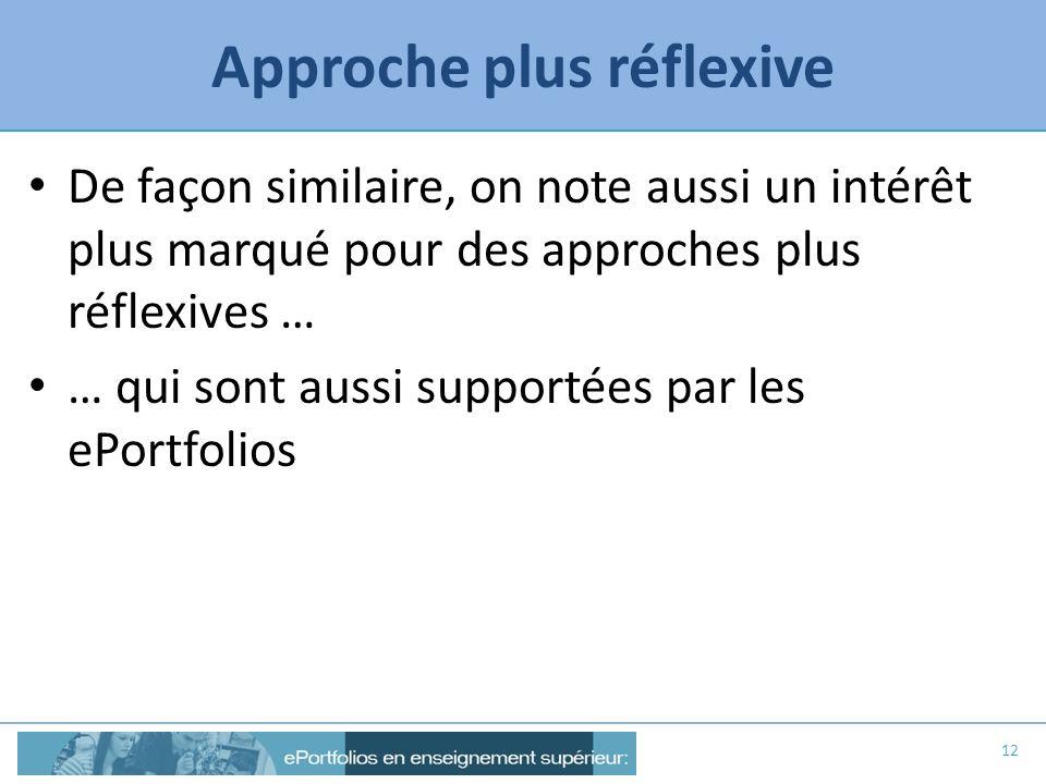Approche plus réflexive De façon similaire, on note aussi un intérêt plus marqué pour des approches plus réflexives … … qui sont aussi supportées par