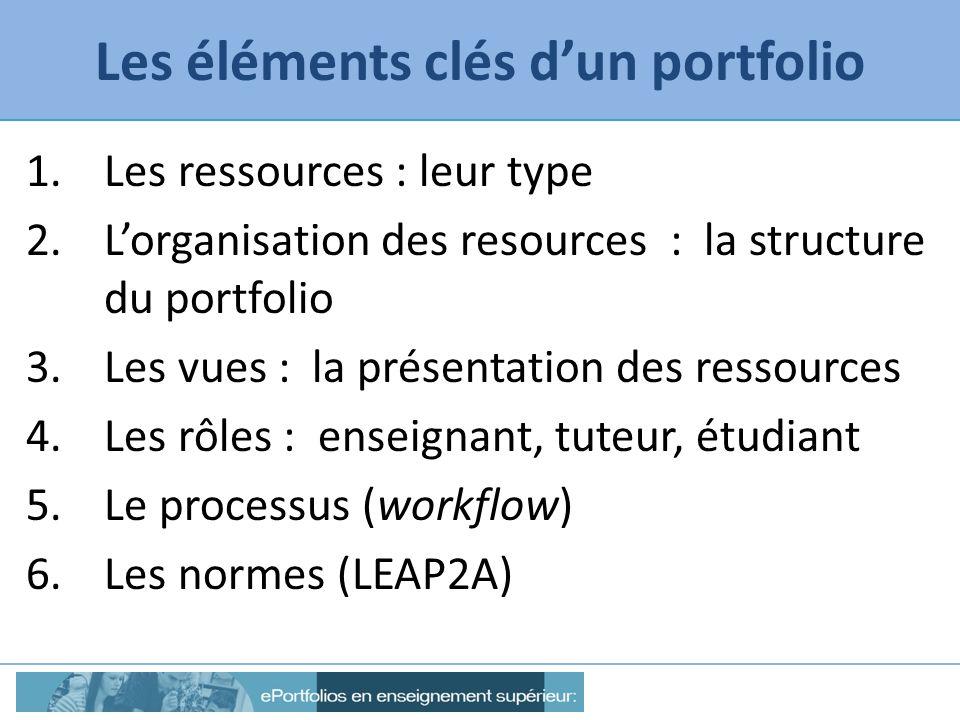 Les éléments clés dun portfolio 1.Les ressources : leur type 2.Lorganisation des resources : la structure du portfolio 3.Les vues : la présentation de
