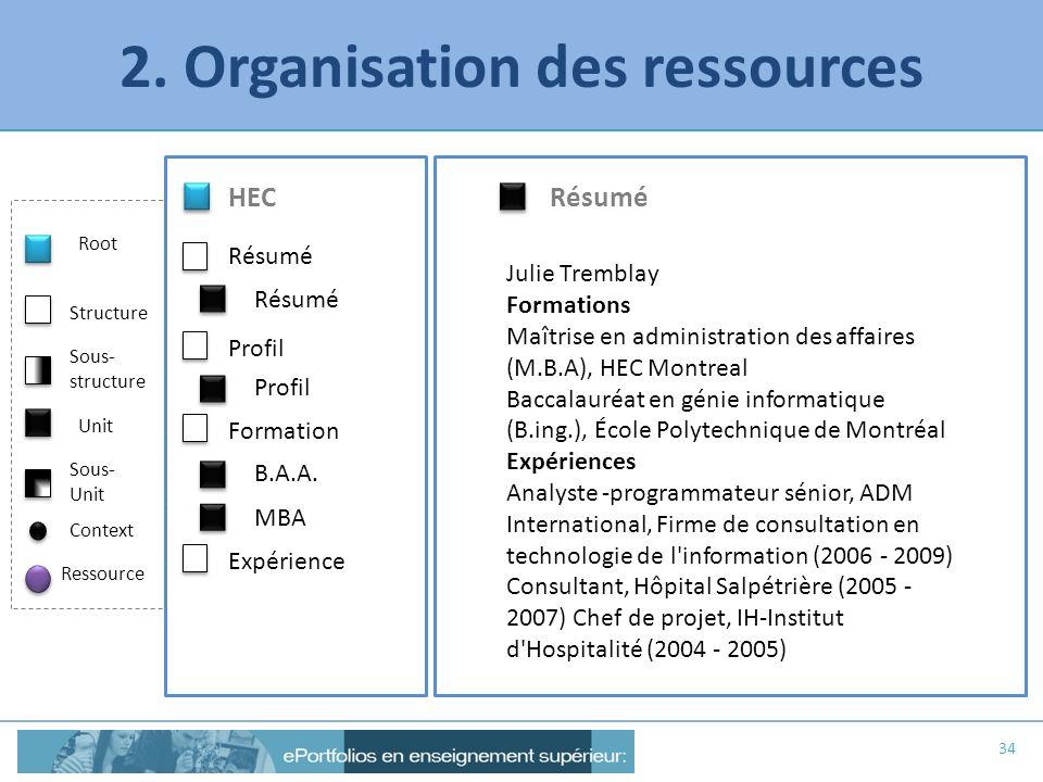2. Organisation des ressources 34 RésuméHEC Résumé MBA Profil Root Structure Unit Context Ressource Sous- structure Sous- Unit Formation Expérience B.