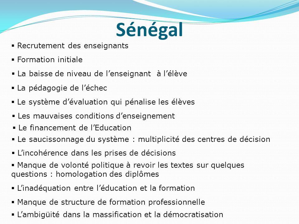 Sénégal Recrutement des enseignants Formation initiale La baisse de niveau de lenseignant à lélève La pédagogie de léchec Le système dévaluation qui p