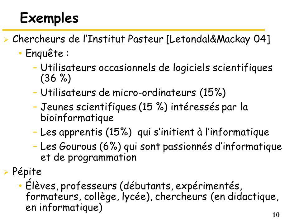 10 Exemples Chercheurs de lInstitut Pasteur [Letondal&Mackay 04] Enquête : –Utilisateurs occasionnels de logiciels scientifiques (36 %) –Utilisateurs