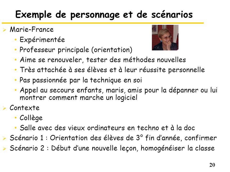 20 Exemple de personnage et de scénarios Marie-France Expérimentée Professeur principale (orientation) Aime se renouveler, tester des méthodes nouvell
