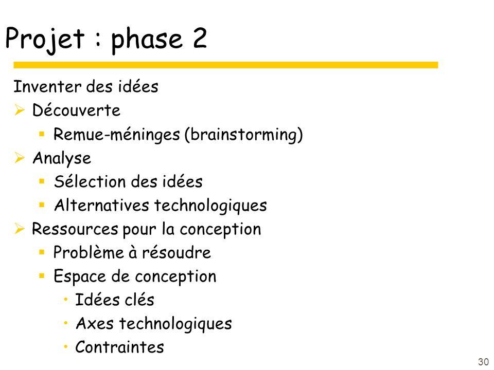 Projet : phase 2 Inventer des idées Découverte Remue-méninges (brainstorming) Analyse Sélection des idées Alternatives technologiques Ressources pour