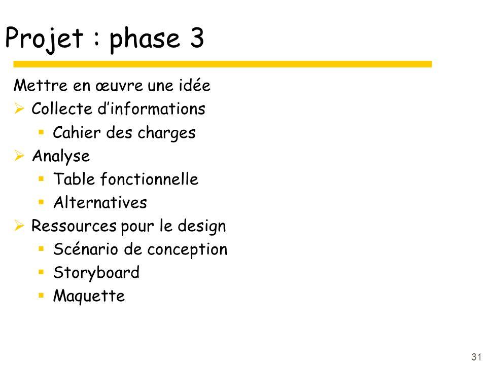 Projet : phase 3 Mettre en œuvre une idée Collecte dinformations Cahier des charges Analyse Table fonctionnelle Alternatives Ressources pour le design