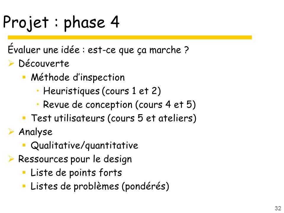 Projet : phase 4 Évaluer une idée : est-ce que ça marche ? Découverte Méthode dinspection Heuristiques (cours 1 et 2) Revue de conception (cours 4 et
