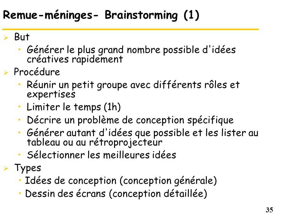 35 Remue-méninges- Brainstorming (1) But Générer le plus grand nombre possible d'idées créatives rapidement Procédure Réunir un petit groupe avec diff