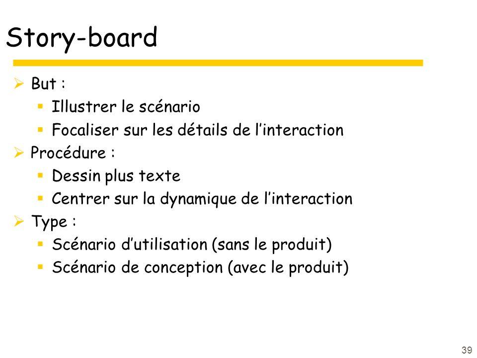 Story-board But : Illustrer le scénario Focaliser sur les détails de linteraction Procédure : Dessin plus texte Centrer sur la dynamique de linteracti