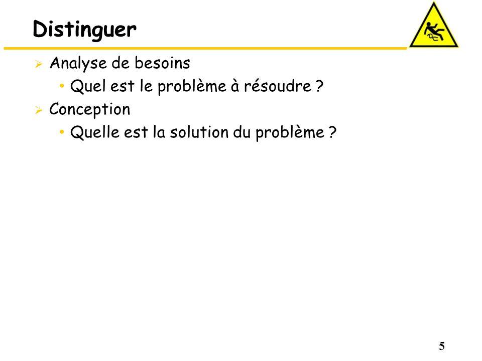 5 Distinguer Analyse de besoins Quel est le problème à résoudre ? Conception Quelle est la solution du problème ?