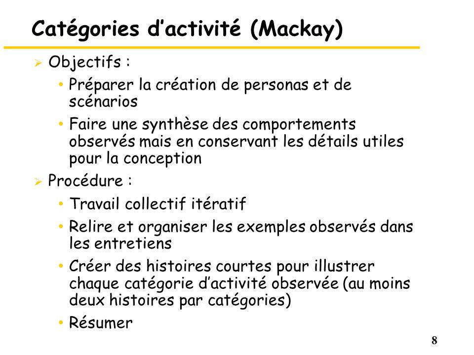 8 Catégories dactivité (Mackay) Objectifs : Préparer la création de personas et de scénarios Faire une synthèse des comportements observés mais en con