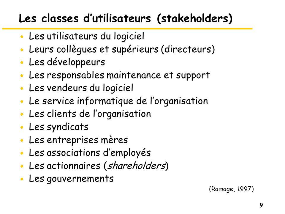 9 Les classes dutilisateurs (stakeholders) Les utilisateurs du logiciel Leurs collègues et supérieurs (directeurs) Les développeurs Les responsables m