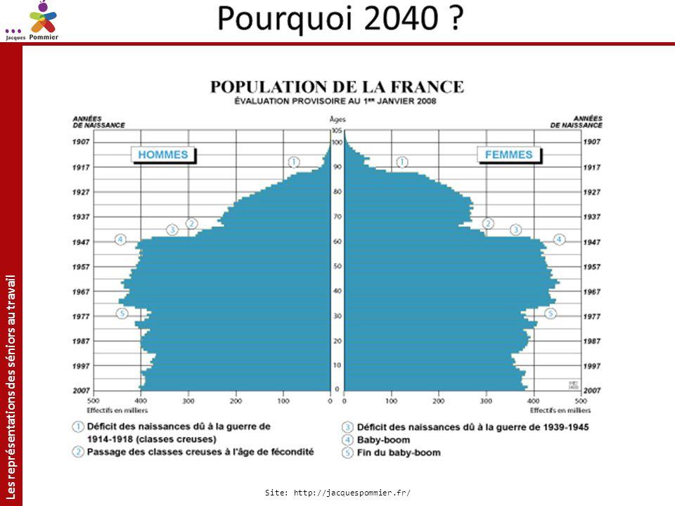 Les représentations des séniors au travail Site: http://jacquespommier.fr/ Pyramide des âges