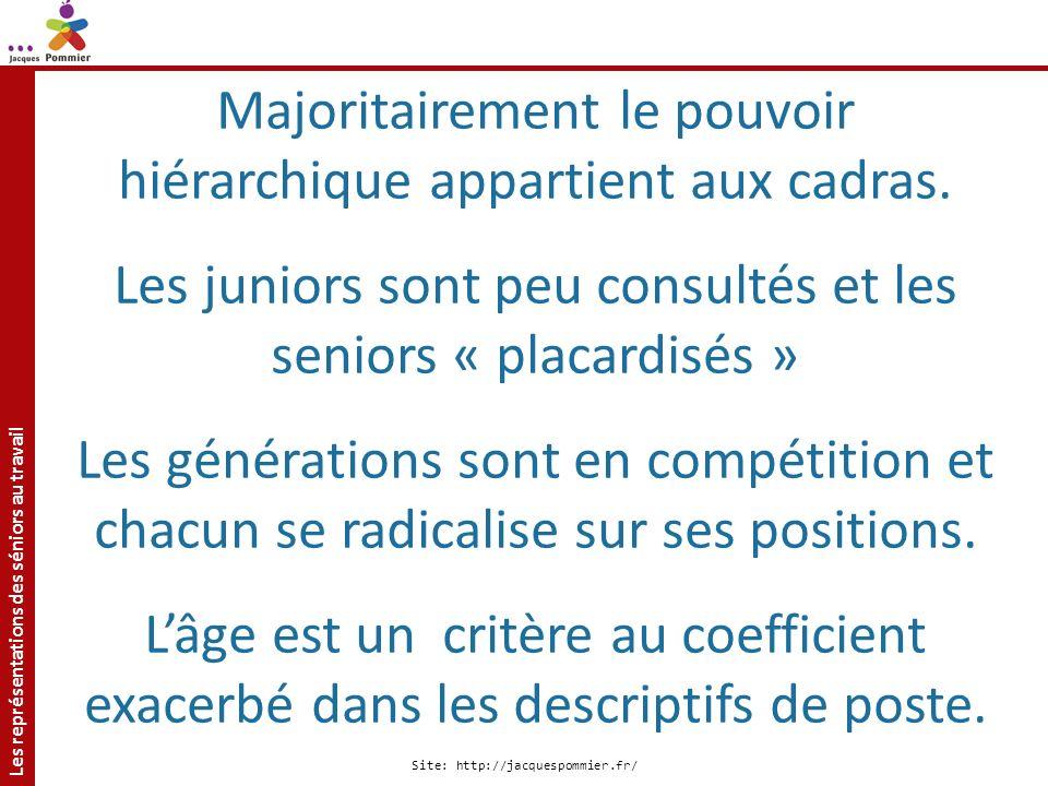 Les représentations des séniors au travail Site: http://jacquespommier.fr/ Majoritairement le pouvoir hiérarchique appartient aux cadras. Les juniors