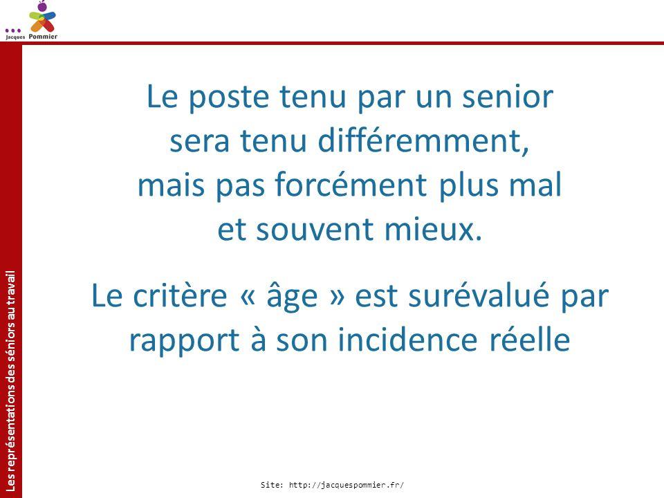 Les représentations des séniors au travail Site: http://jacquespommier.fr/ Le poste tenu par un senior sera tenu différemment, mais pas forcément plus